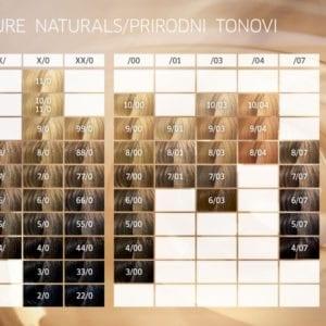 Boja za kosu KOLESTON PERFECT 8/00 - Prirodno svetlo plava boja za bolje pokrivanje sedih